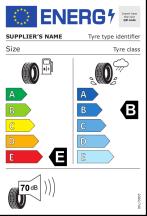 Úspora: E, Přilnavost: B, Třída hluku: 1 - 70db