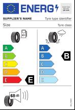 Úspora: E, Přilnavost: B, Třída hluku: 2 - 68db