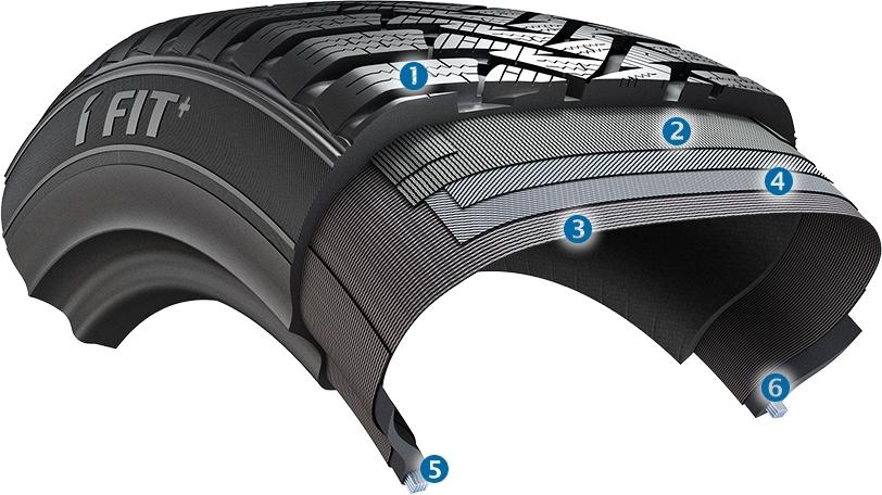 Laufenn I Fit+ LW31 - konstrukce pneumatiky